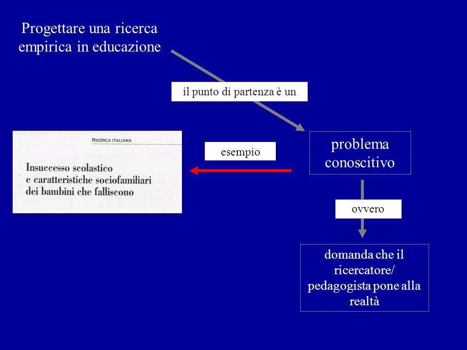 Progettare una ricerca empirica in educazione problema conoscitivo il punto di partenza è un esempio domanda che il ricercatore/ pedagogista pone alla