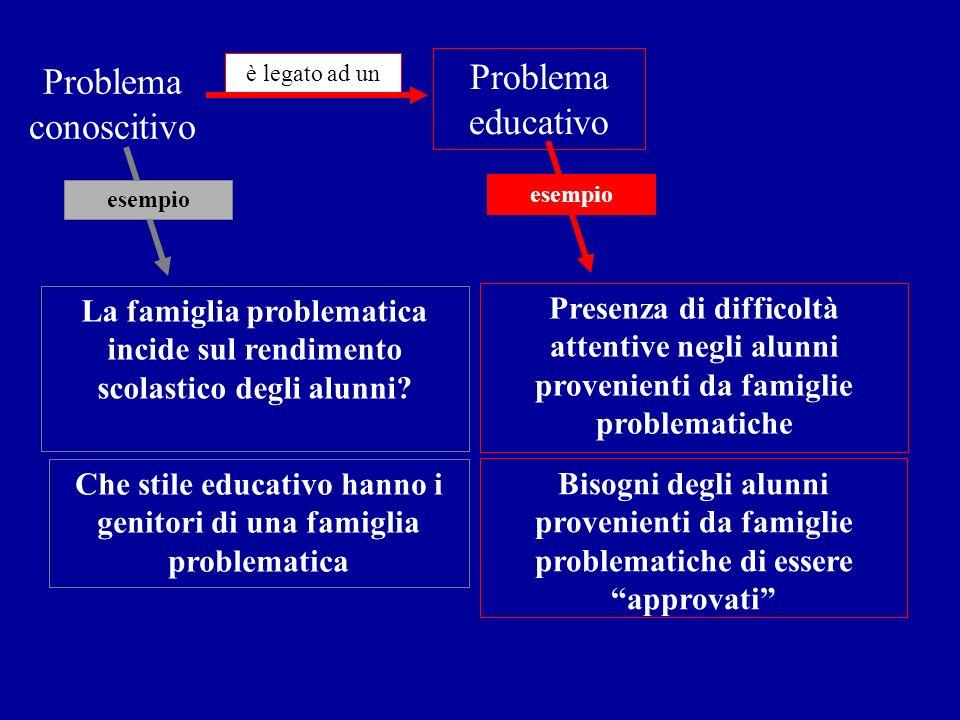 Problema conoscitivo è legato ad un Problema educativo Bisogni degli alunni provenienti da famiglie problematiche di essere approvati Che stile educat