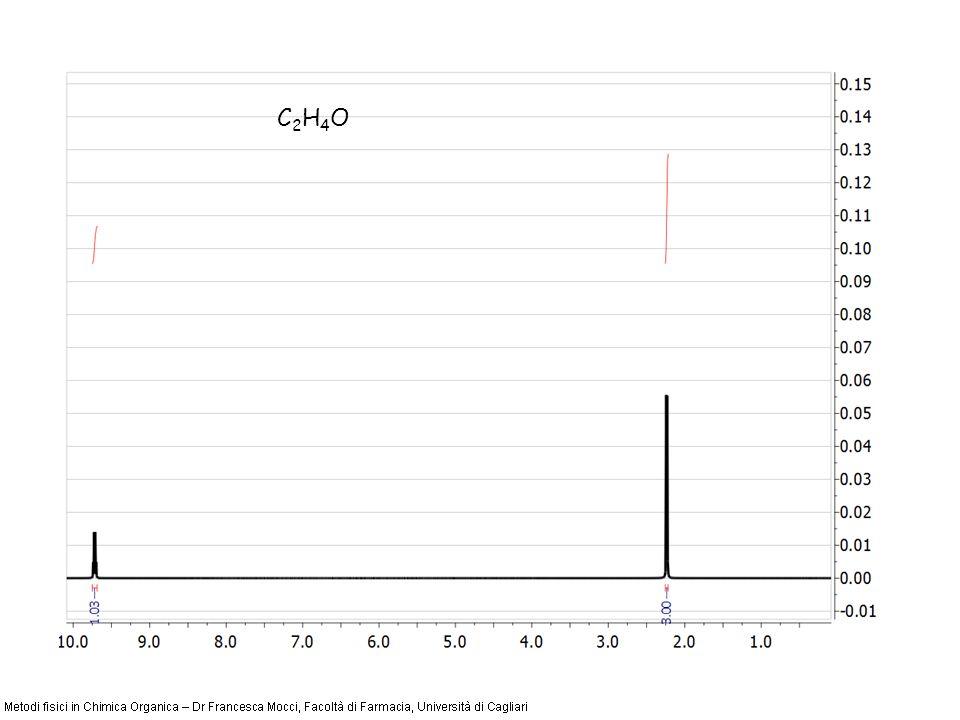 Equivalenza Chimica: protoni diasterotopici Non è inusuale che protoni diasterotopici siano accidentalmente equivalenti: tale equivalenza casuale può essere rivelata ricorrendo a uno strumento con un campo magnetico superiore o cambiando il solvente.