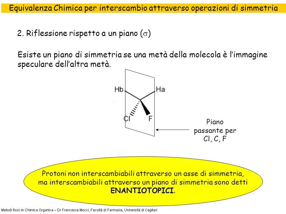 2. Riflessione rispetto a un piano ( ) Esiste un piano di simmetria se una metà della molecola è limmagine speculare dellaltra metà. ENANTIOTOPICI Pro