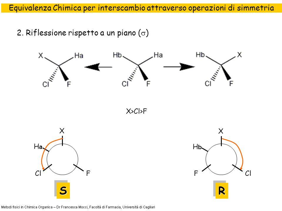 2. Riflessione rispetto a un piano ( ) FCl X HaHa X>Cl>F SS ClF X HbHb RR Equivalenza Chimica per interscambio attraverso operazioni di simmetria