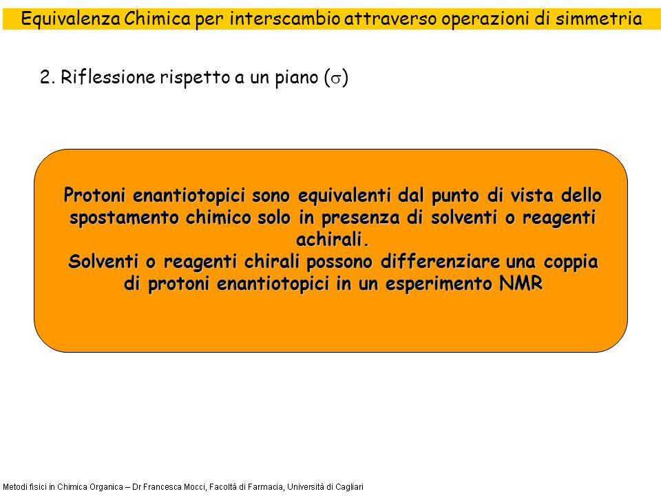 2. Riflessione rispetto a un piano ( ) Protoni enantiotopici sono equivalenti dal punto di vista dello spostamento chimico solo in presenza di solvent