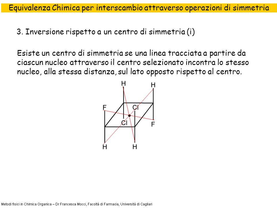 3. Inversione rispetto a un centro di simmetria (i) Esiste un centro di simmetria se una linea tracciata a partire da ciascun nucleo attraverso il cen