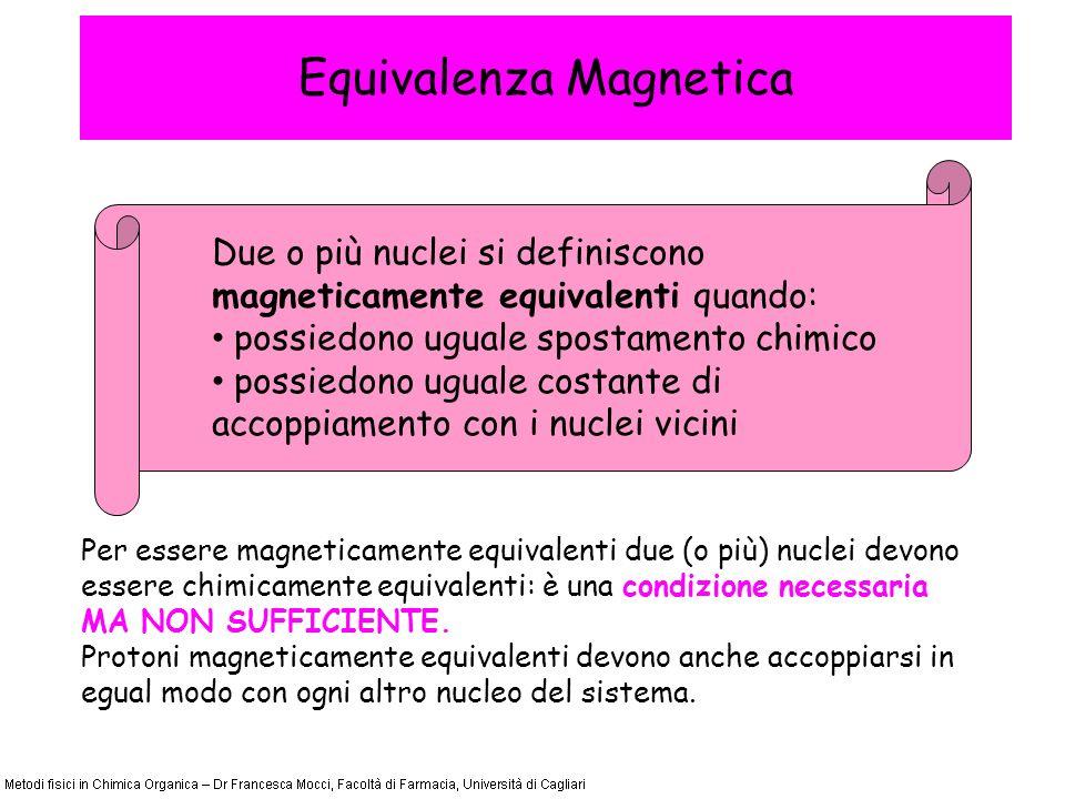 Equivalenza Magnetica Per essere magneticamente equivalenti due (o più) nuclei devono essere chimicamente equivalenti: è una condizione necessaria MA NON SUFFICIENTE.