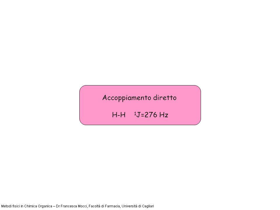 Accoppiamento diretto H-H 1 J=276 Hz