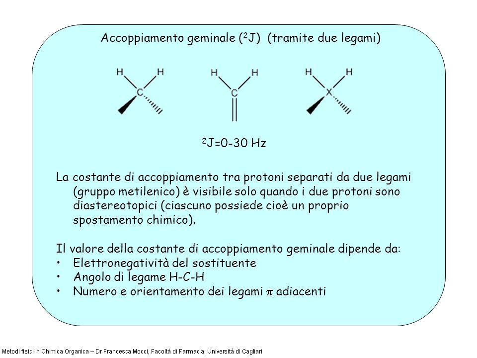 Accoppiamento geminale ( 2 J) (tramite due legami) 2 J=0-30 Hz La costante di accoppiamento tra protoni separati da due legami (gruppo metilenico) è visibile solo quando i due protoni sono diastereotopici (ciascuno possiede cioè un proprio spostamento chimico).