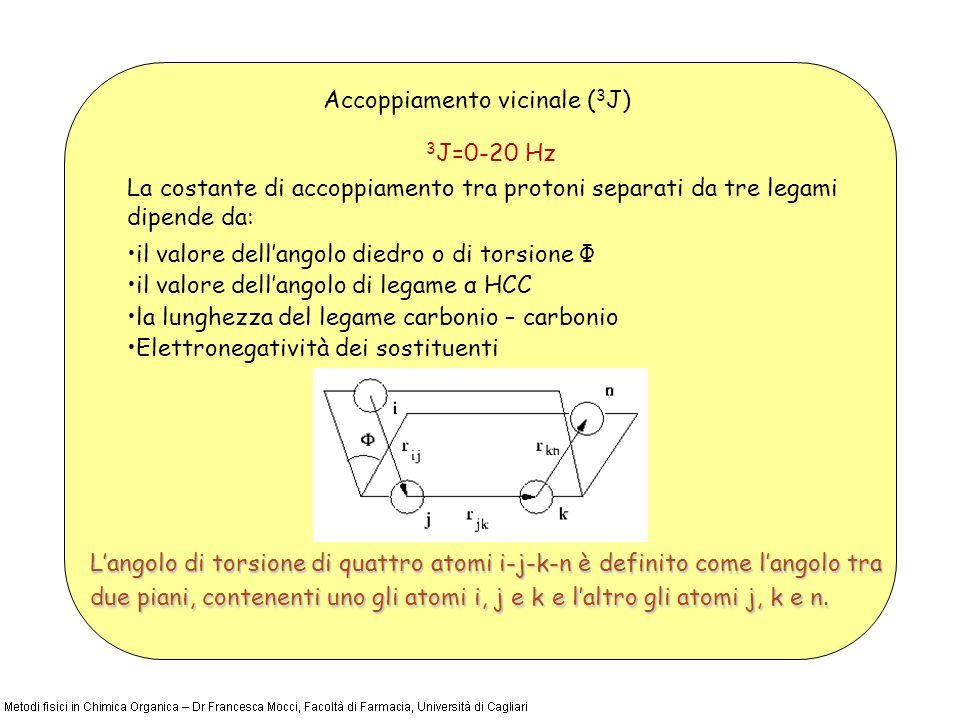 Accoppiamento vicinale ( 3 J) 3 J=0-20 Hz La costante di accoppiamento tra protoni separati da tre legami dipende da: il valore dellangolo diedro o di