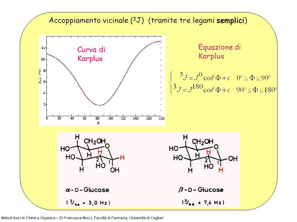 Equazione di Karplus Accoppiamento vicinale ( 3 J) (tramite tre legami semplici)