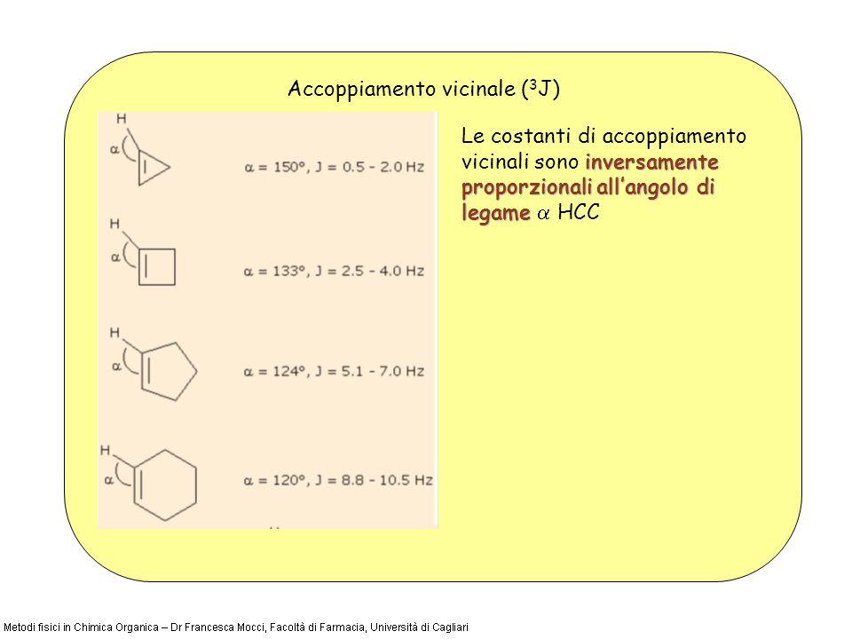 Accoppiamento vicinale ( 3 J) inversamente proporzionaliallangolo di legame Le costanti di accoppiamento vicinali sono inversamente proporzionali allangolo di legame HCC