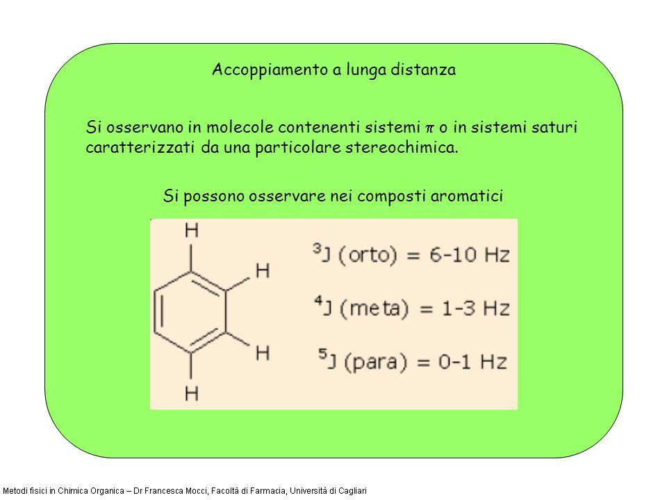 Accoppiamento a lunga distanza Si possono osservare nei composti aromatici Si osservano in molecole contenenti sistemi o in sistemi saturi caratterizzati da una particolare stereochimica.