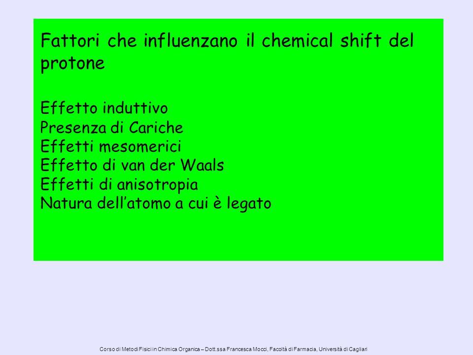 Corso di Metodi Fisici in Chimica Organica – Dott.ssa Francesca Mocci, Facoltà di Farmacia, Università di Cagliari H Nubi elettroniche a simmetria NON sferica NON hanno in tutte le direzioni la stessa suscettibilità a sviluppare correnti indotte ANISOTROPIA B0B0 i H i Leffetto schermante sul protone varia sia in direzione che in modulo con la direzione della molecola Leffetto totale sul protone NON è nullo influenzano la costante di schermo Il protone sarà schermato o deschermato a seconda della sua posizione nel campo magnetico indotto in quelle orientazioni in cui la suscettività degli elettroni, ovvero la loro capacità di creare campi magnetici indotti, è massima.