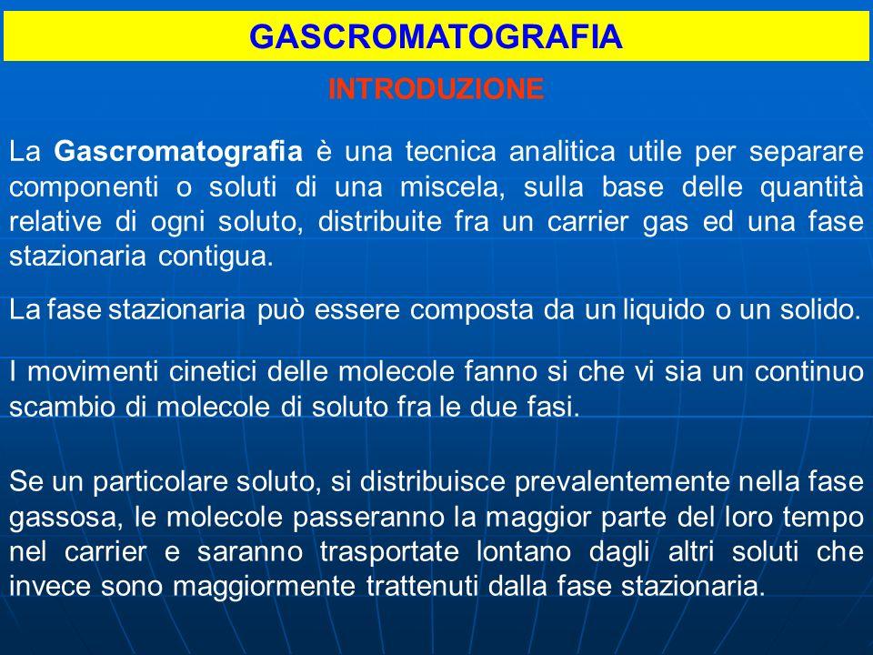 GASCROMATOGRAFIA INTRODUZIONE La Gascromatografia è una tecnica analitica utile per separare componenti o soluti di una miscela, sulla base delle quan