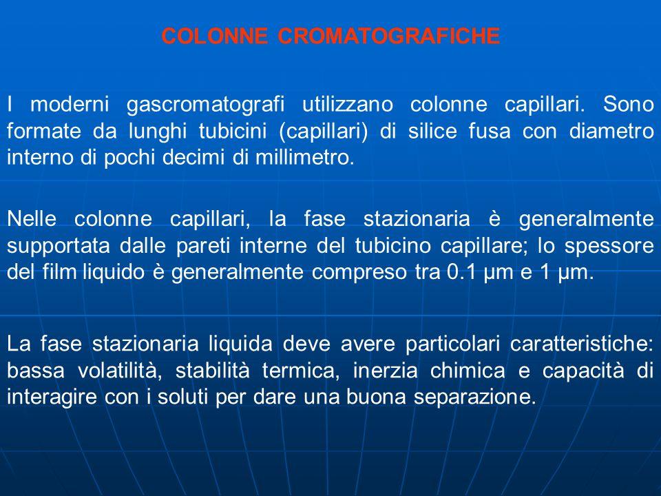 COLONNE CROMATOGRAFICHE I moderni gascromatografi utilizzano colonne capillari. Sono formate da lunghi tubicini (capillari) di silice fusa con diametr