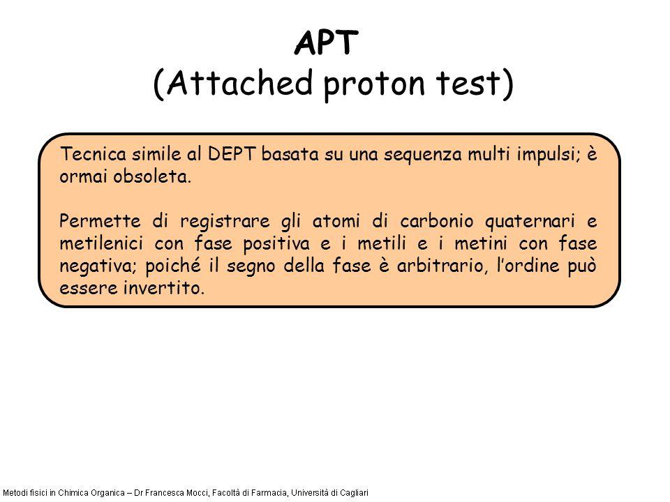 Tecnica simile al DEPT basata su una sequenza multi impulsi; è ormai obsoleta. Permette di registrare gli atomi di carbonio quaternari e metilenici co