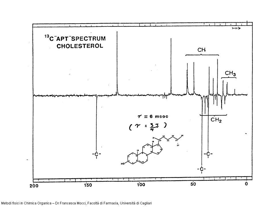 Determinazione delle costanti di accoppiamento Disaccoppiamento protonico controllato Come?