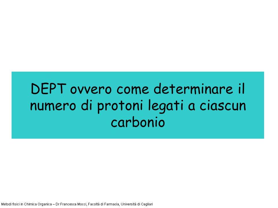 DEPT ovvero come determinare il numero di protoni legati a ciascun carbonio