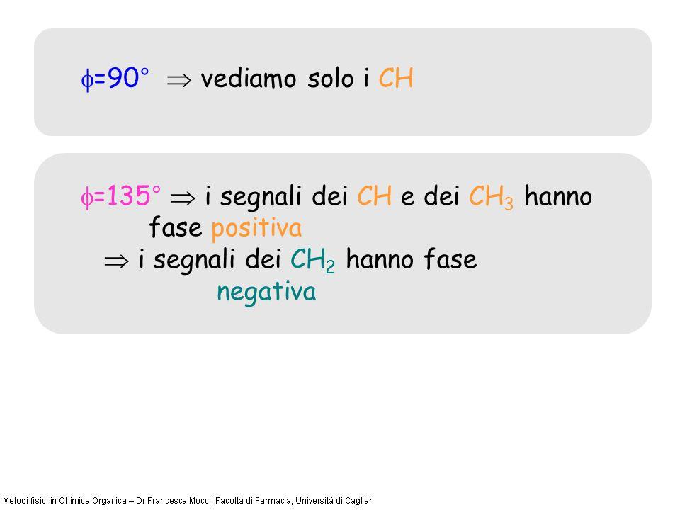 =90° vediamo solo i CH =135° i segnali dei CH e dei CH 3 hanno fase positiva i segnali dei CH 2 hanno fase negativa