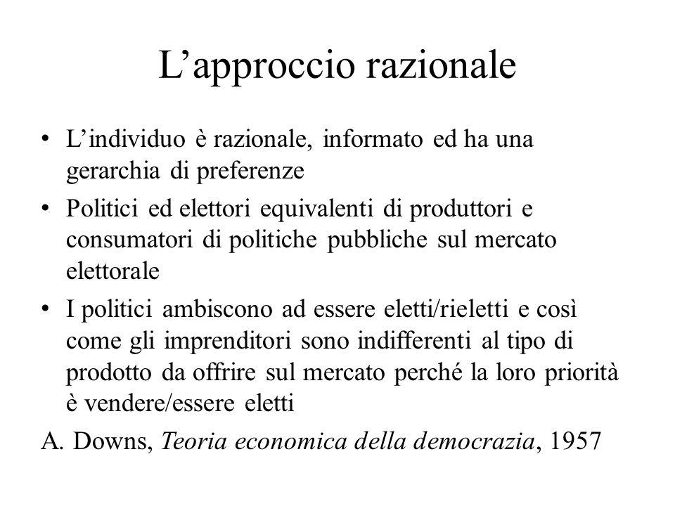 Lapproccio della public choice Secondo Buchanan, che si rifà alla teoria economica della democrazia, la dipendenza dei politici dagli elettori/clienti produce debito pubblico e inflazione che mettono in pericolo la democrazia/il suo funzionamento.