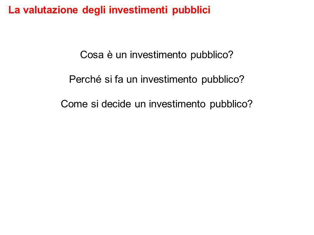 Cosa è un investimento pubblico. Perché si fa un investimento pubblico.