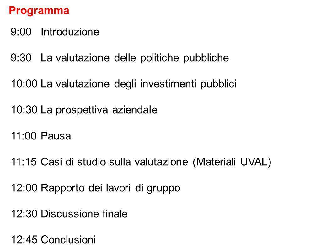 Cosa è la valutazione delle politiche pubbliche? La valutazione delle politiche pubbliche