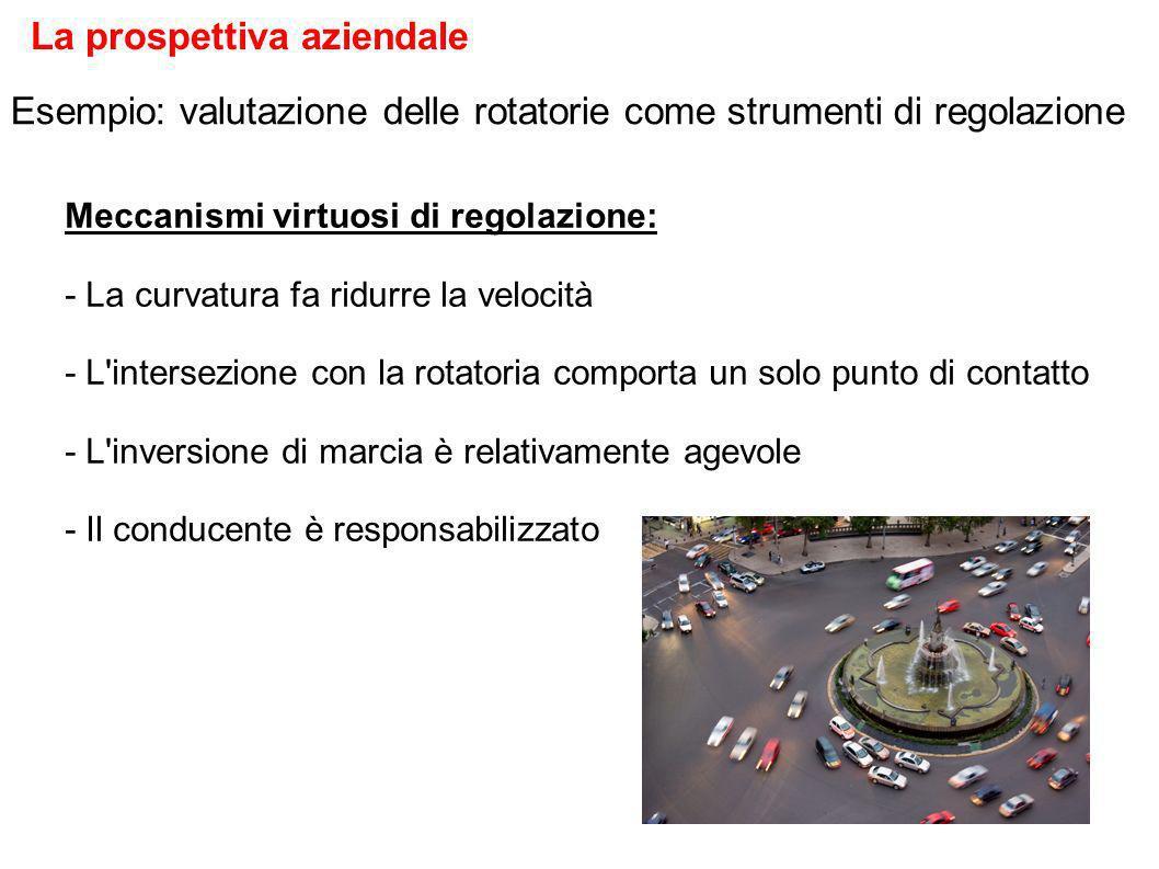 Esempio: valutazione delle rotatorie come strumenti di regolazione La prospettiva aziendale Meccanismi virtuosi di regolazione: - La curvatura fa ridurre la velocità - L intersezione con la rotatoria comporta un solo punto di contatto - L inversione di marcia è relativamente agevole - Il conducente è responsabilizzato