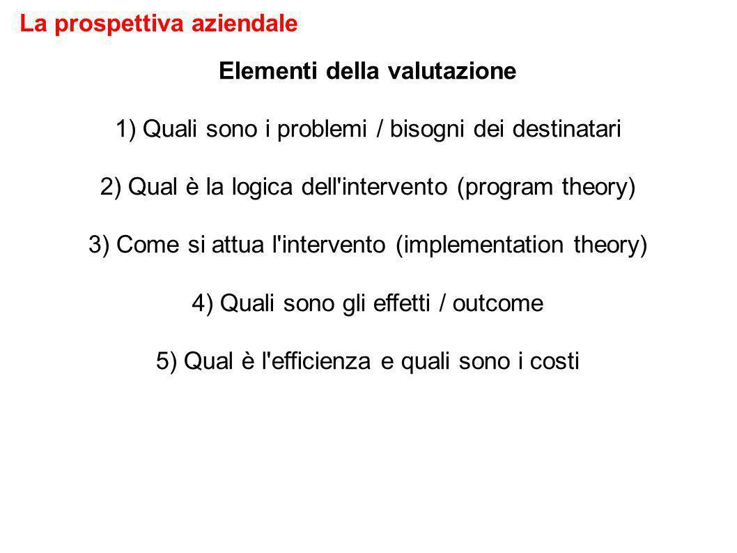 Elementi della valutazione 1) Quali sono i problemi / bisogni dei destinatari 2) Qual è la logica dell intervento (program theory) 3) Come si attua l intervento (implementation theory) 4) Quali sono gli effetti / outcome 5) Qual è l efficienza e quali sono i costi La prospettiva aziendale