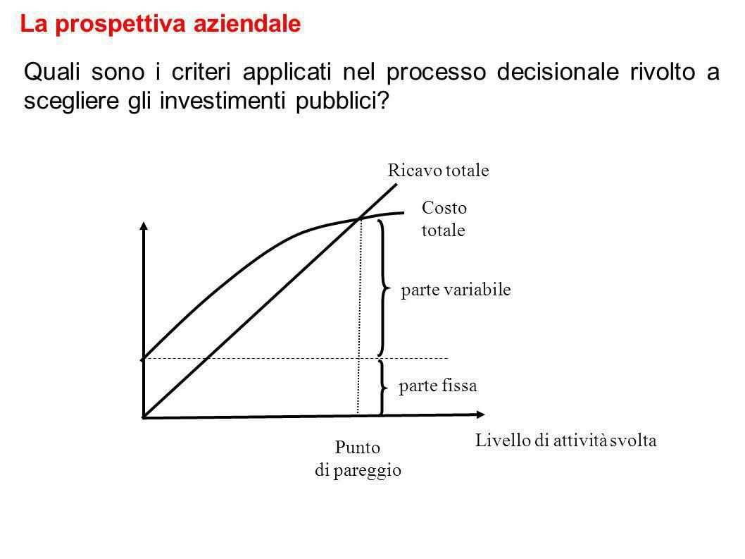Quali sono i criteri applicati nel processo decisionale rivolto a scegliere gli investimenti pubblici.