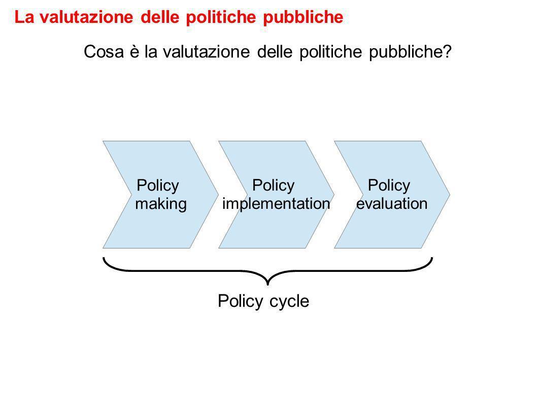 Cosa è la valutazione delle politiche pubbliche.