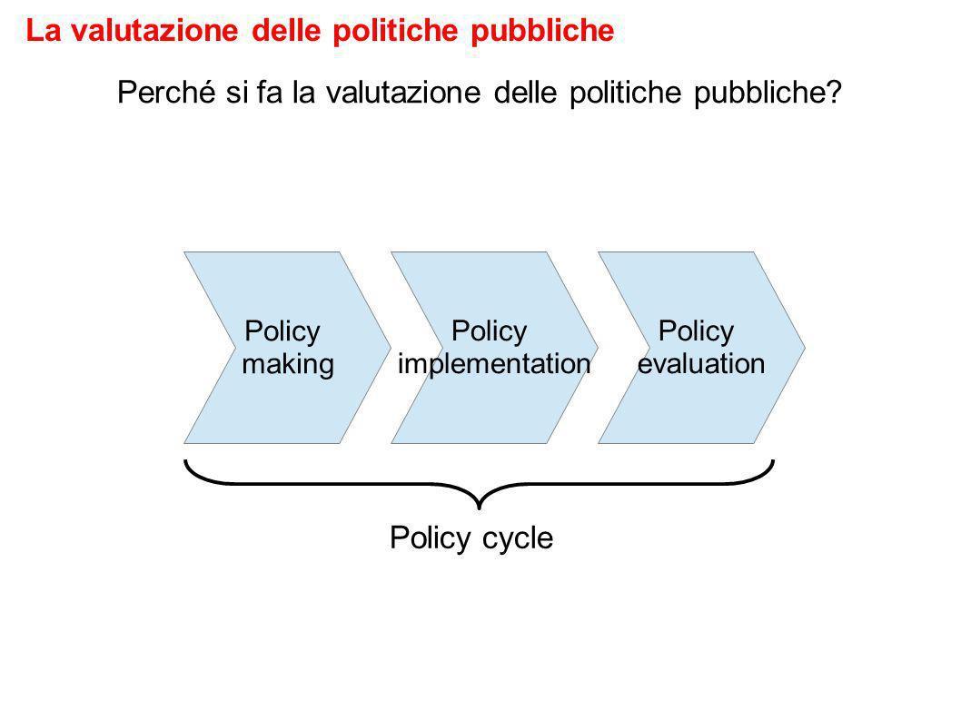 Cosa è un investimento pubblico.Perché si fa un investimento pubblico.