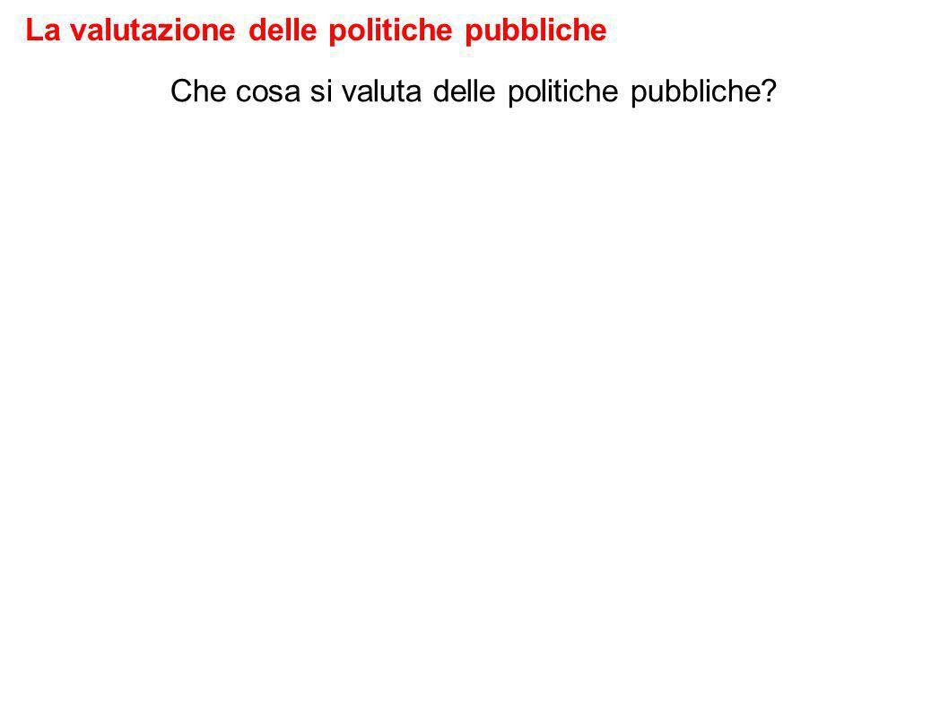 Che cosa si valuta delle politiche pubbliche La valutazione delle politiche pubbliche