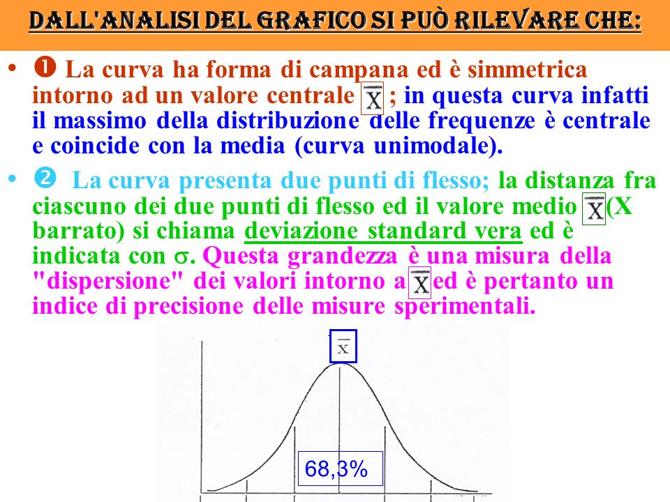 La curva ha forma di campana ed è simmetrica intorno ad un valore centrale ; in questa curva infatti il massimo della distribuzione delle frequenze è centrale e coincide con la media (curva unimodale).
