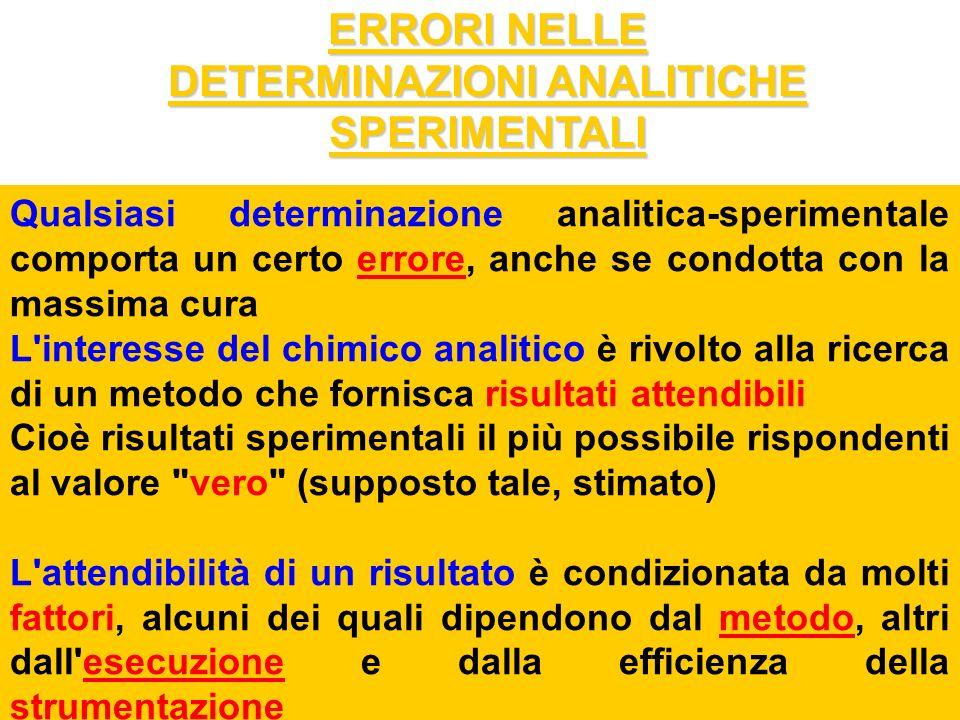 ERRORI NELLE DETERMINAZIONI ANALITICHE SPERIMENTALI Qualsiasi determinazione analitica-sperimentale comporta un certo errore, anche se condotta con la