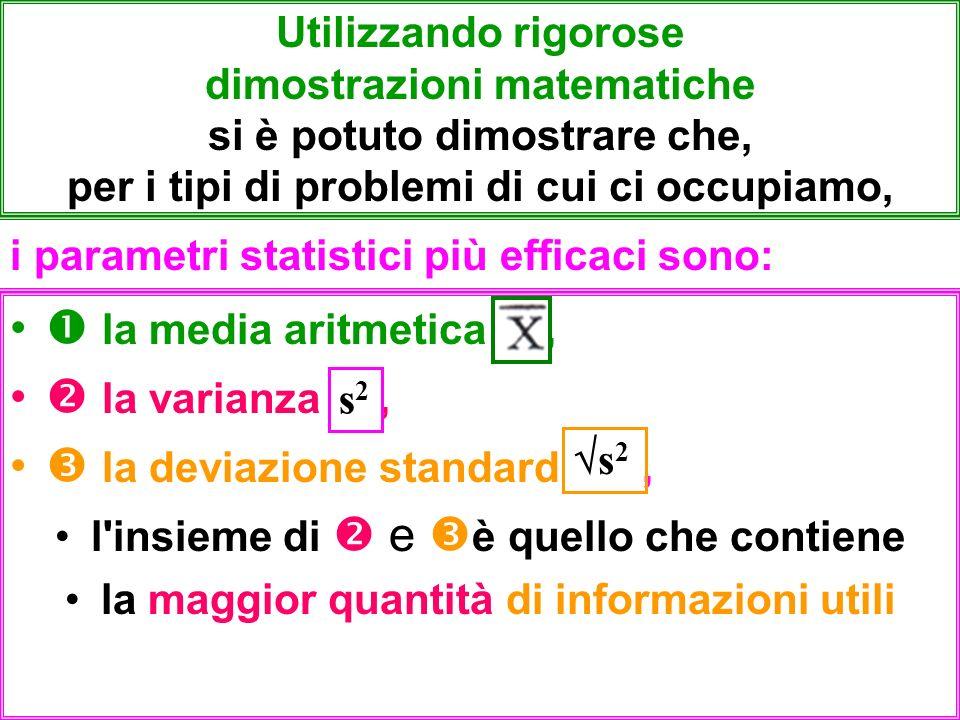 Utilizzando rigorose dimostrazioni matematiche si è potuto dimostrare che, per i tipi di problemi di cui ci occupiamo, la media aritmetica, la varianza, la deviazione standard, l insieme di e è quello che contiene la maggior quantità di informazioni utili i parametri statistici più efficaci sono: s2s2 s 2