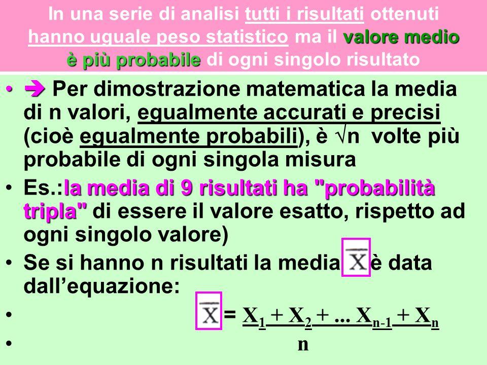 valore medio è più probabile In una serie di analisi tutti i risultati ottenuti hanno uguale peso statistico ma il valore medio è più probabile di ogni singolo risultato Per dimostrazione matematica la media di n valori, egualmente accurati e precisi (cioè egualmente probabili), è n volte più probabile di ogni singola misura la media di 9 risultati ha probabilità tripla Es.:la media di 9 risultati ha probabilità tripla di essere il valore esatto, rispetto ad ogni singolo valore) Se si hanno n risultati la media è data dallequazione: = X 1 + X 2 +...