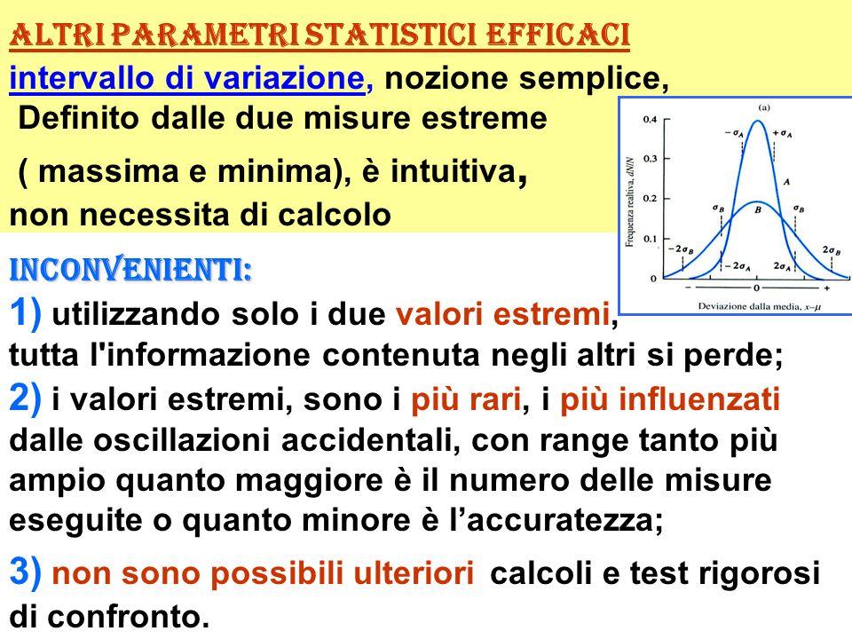 ALTRI PARAMETRI STATISTICI EFFICACI intervallo di variazione, nozione semplice, Definito dalle due misure estreme ( massima e minima), è intuitiva, non necessita di calcolo Inconvenienti: Inconvenienti: 1) utilizzando solo i due valori estremi, tutta l informazione contenuta negli altri si perde; 2) i valori estremi, sono i più rari, i più influenzati dalle oscillazioni accidentali, con range tanto più ampio quanto maggiore è il numero delle misure eseguite o quanto minore è laccuratezza; 3) non sono possibili ulteriori calcoli e test rigorosi di confronto.