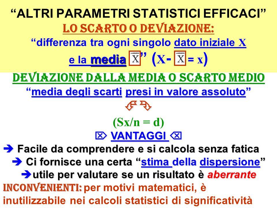 media ALTRI PARAMETRI STATISTICI EFFICACI lo scarto o deviazione: differenza tra ogni singolo dato iniziale X e la media ( X - = x ) media degli scart