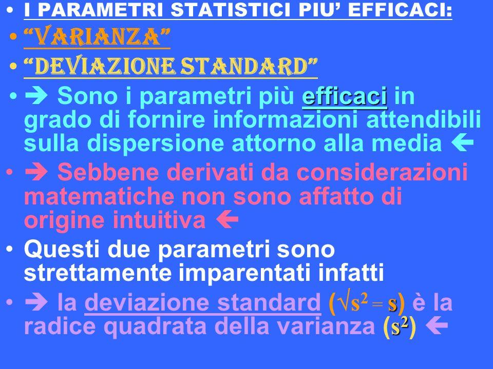 I PARAMETRI STATISTICI PIU EFFICACI: VARIANZA DEVIAZIONE STANDARD efficaci Sono i parametri più efficaci in grado di fornire informazioni attendibili sulla dispersione attorno alla media Sebbene derivati da considerazioni matematiche non sono affatto di origine intuitiva Questi due parametri sono strettamente imparentati infatti s s 2 la deviazione standard ( s 2 = s ) è la radice quadrata della varianza ( s 2 )