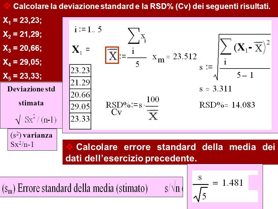 Calcolare la deviazione standard e la RSD% (Cv) dei seguenti risultati. X 1 = 23,23; X 2 = 21,29; X 3 = 20,66; X 4 = 29,05; X 5 = 23,33; Calcolare err