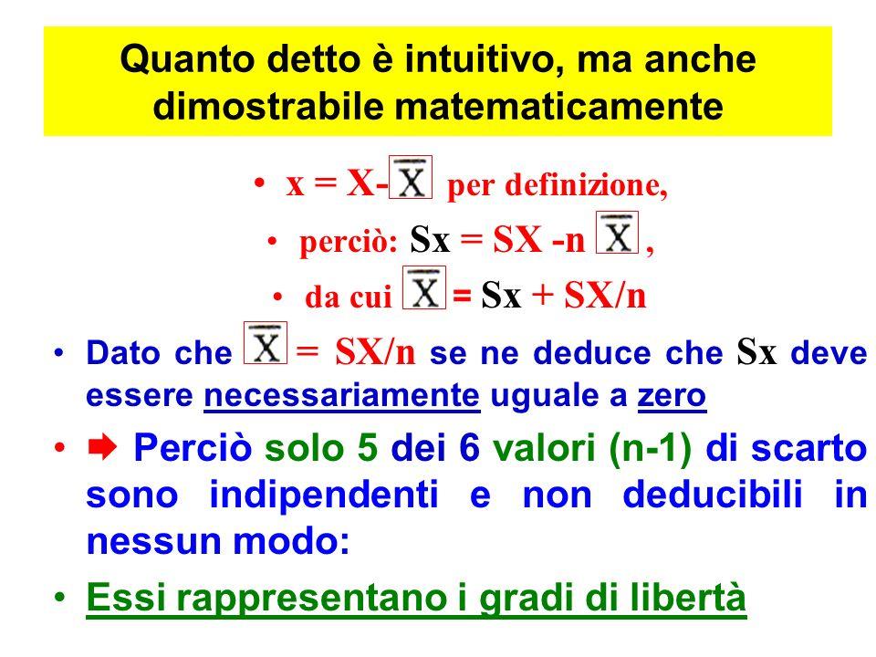 Quanto detto è intuitivo, ma anche dimostrabile matematicamente x = X- per definizione, perciò: Sx = SX -n, da cui = Sx + SX/n Dato che = SX/n se ne deduce che Sx deve essere necessariamente uguale a zero Perciò solo 5 dei 6 valori (n-1) di scarto sono indipendenti e non deducibili in nessun modo: Essi rappresentano i gradi di libertà