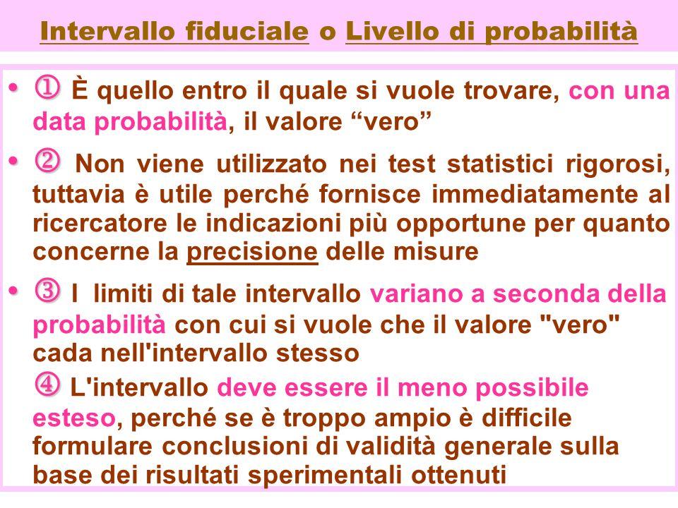 Intervallo fiduciale o Livello di probabilità È quello entro il quale si vuole trovare, con una data probabilità, il valore vero Non viene utilizzato nei test statistici rigorosi, tuttavia è utile perché fornisce immediatamente al ricercatore le indicazioni più opportune per quanto concerne la precisione delle misure I limiti di tale intervallo variano a seconda della probabilità con cui si vuole che il valore vero cada nell intervallo stesso L intervallo deve essere il meno possibile esteso, perché se è troppo ampio è difficile formulare conclusioni di validità generale sulla base dei risultati sperimentali ottenuti