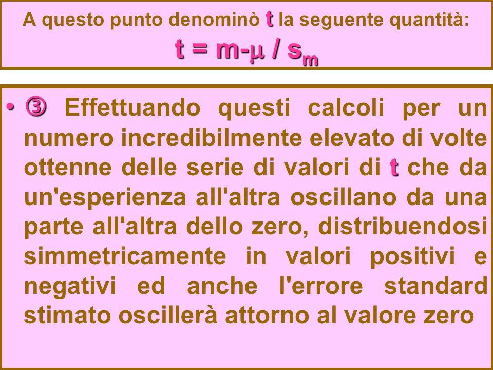 t t = m- / s m A questo punto denominò t la seguente quantità: t = m- / s m t Effettuando questi calcoli per un numero incredibilmente elevato di volte ottenne delle serie di valori di t che da un esperienza all altra oscillano da una parte all altra dello zero, distribuendosi simmetricamente in valori positivi e negativi ed anche l errore standard stimato oscillerà attorno al valore zero