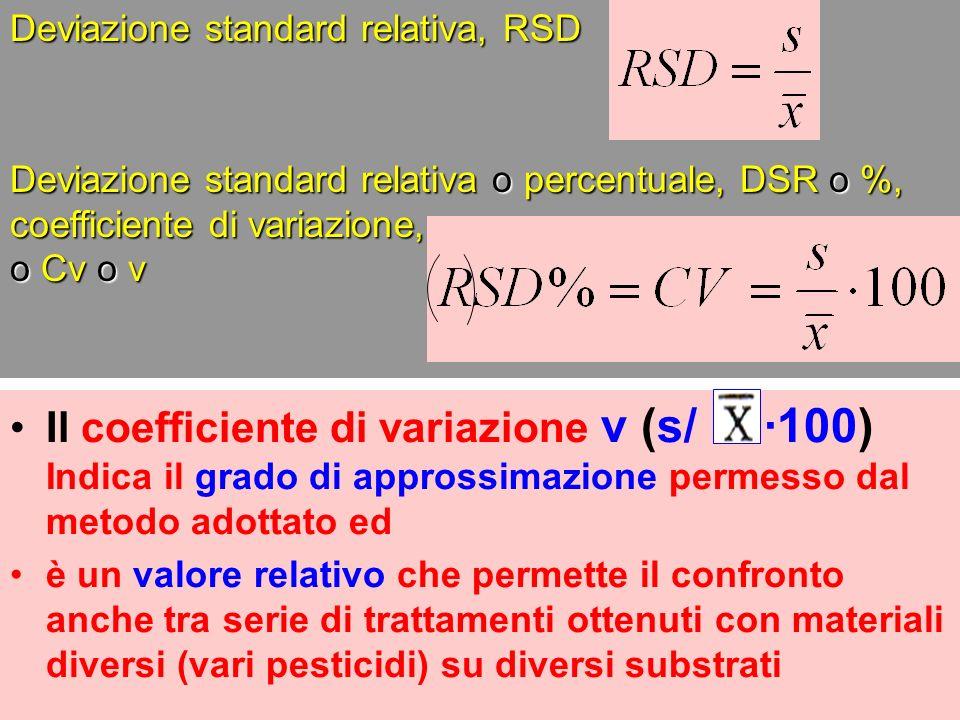 Il coefficiente di variazione v (s/ ·100) Indica il grado di approssimazione permesso dal metodo adottato ed è un valore relativo che permette il confronto anche tra serie di trattamenti ottenuti con materiali diversi (vari pesticidi) su diversi substrati Deviazione standard relativa, RSD Deviazione standard relativa opercentuale, DSR o %, Deviazione standard relativa o percentuale, DSR o %, coefficiente di variazione, o Cv o v