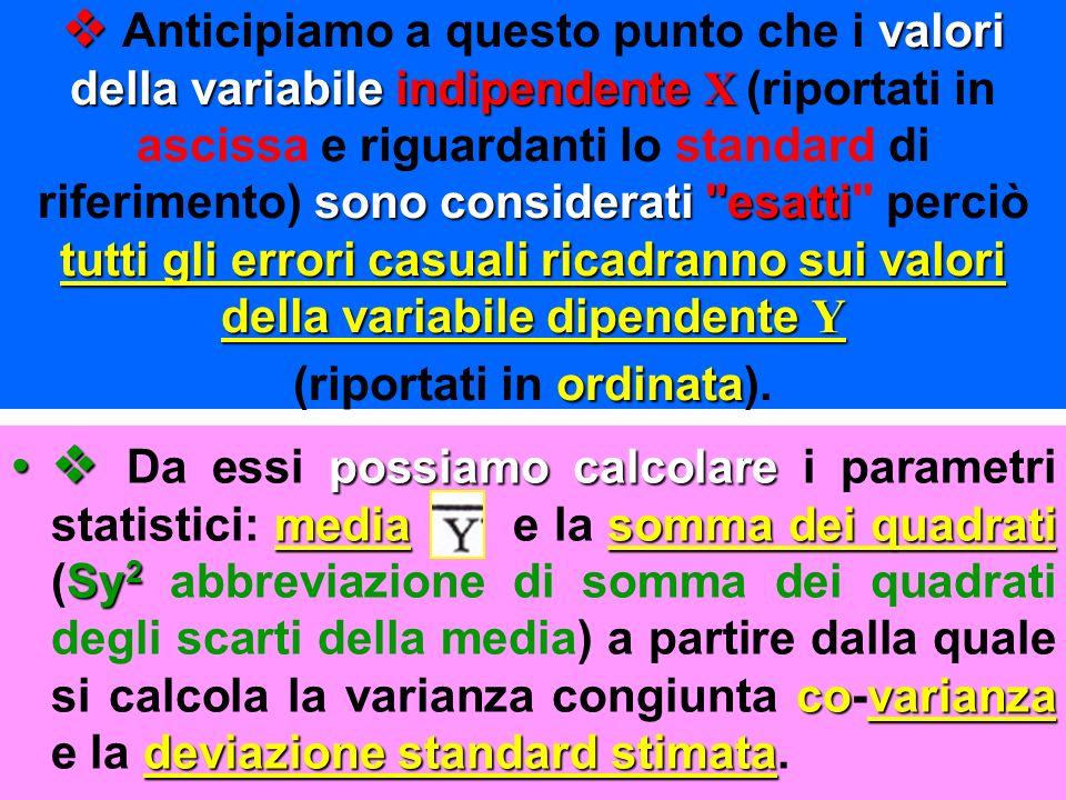 valori della variabile indipendente X sono considerati