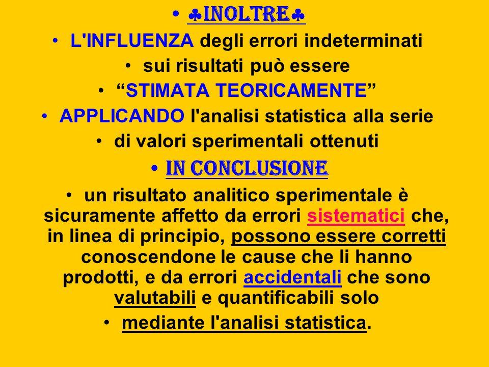 INOLTRE L'INFLUENZA degli errori indeterminati sui risultati può essere STIMATA TEORICAMENTE APPLICANDO l'analisi statistica alla serie di valori sper
