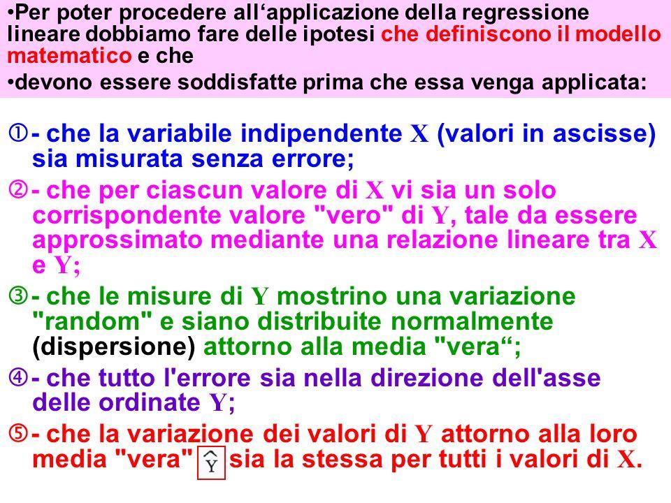 - che la variabile indipendente X (valori in ascisse) sia misurata senza errore; - che per ciascun valore di X vi sia un solo corrispondente valore
