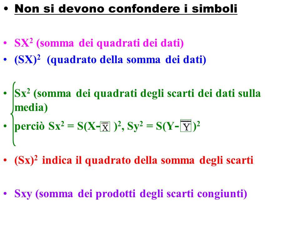 Non si devono confondere i simboli SX 2 (somma dei quadrati dei dati) (SX) 2 (quadrato della somma dei dati) Sx 2 (somma dei quadrati degli scarti dei dati sulla media) perciò Sx 2 = S(X - ) 2, Sy 2 = S(Y - ) 2 (Sx) 2 indica il quadrato della somma degli scarti Sxy (somma dei prodotti degli scarti congiunti)