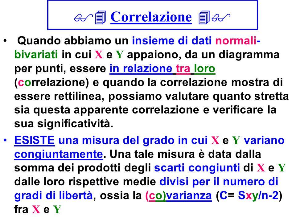 Correlazione Quando abbiamo un insieme di dati normali- bivariati in cui X e Y appaiono, da un diagramma per punti, essere in relazione tra loro (corr