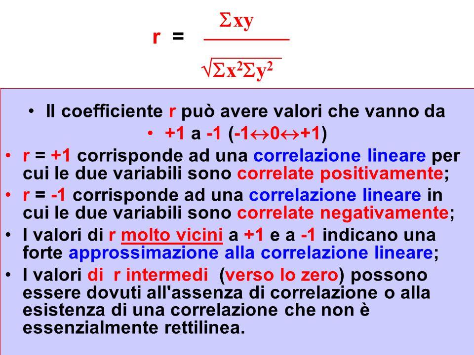 xy x 2 y 2 Il coefficiente r può avere valori che vanno da +1 a -1 (-1 0 +1) r = +1 corrisponde ad una correlazione lineare per cui le due variabili sono correlate positivamente; r = -1 corrisponde ad una correlazione lineare in cui le due variabili sono correlate negativamente; I valori di r molto vicini a +1 e a -1 indicano una forte approssimazione alla correlazione lineare; I valori di r intermedi (verso lo zero) possono essere dovuti all assenza di correlazione o alla esistenza di una correlazione che non è essenzialmente rettilinea.