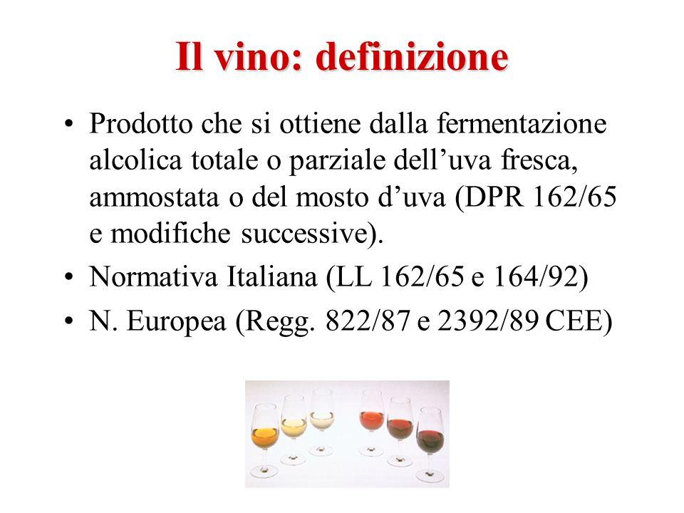 Il vino: definizione Prodotto che si ottiene dalla fermentazione alcolica totale o parziale delluva fresca, ammostata o del mosto duva (DPR 162/65 e m