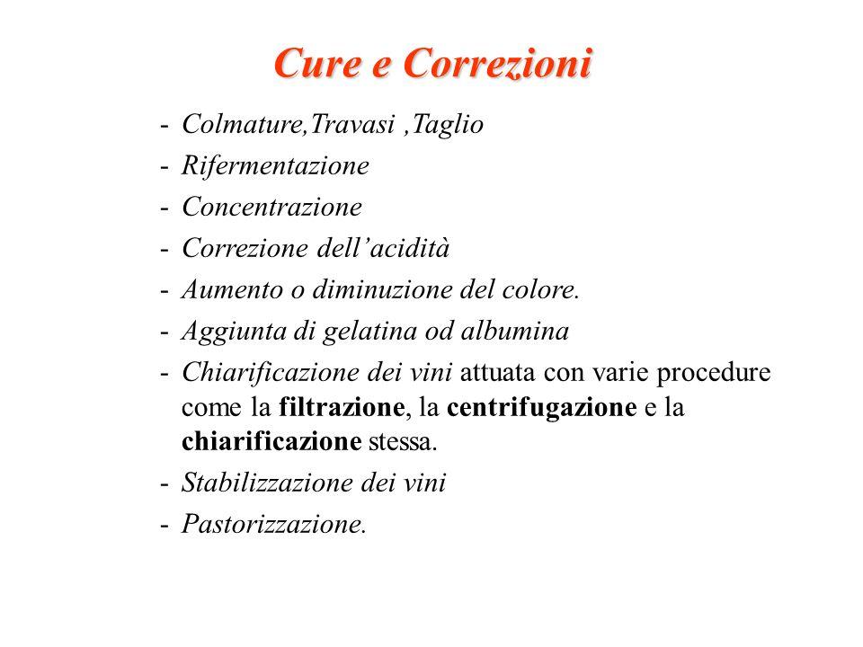 Cure e Correzioni -Colmature,Travasi,Taglio -Rifermentazione -Concentrazione -Correzione dellacidità -Aumento o diminuzione del colore. -Aggiunta di g